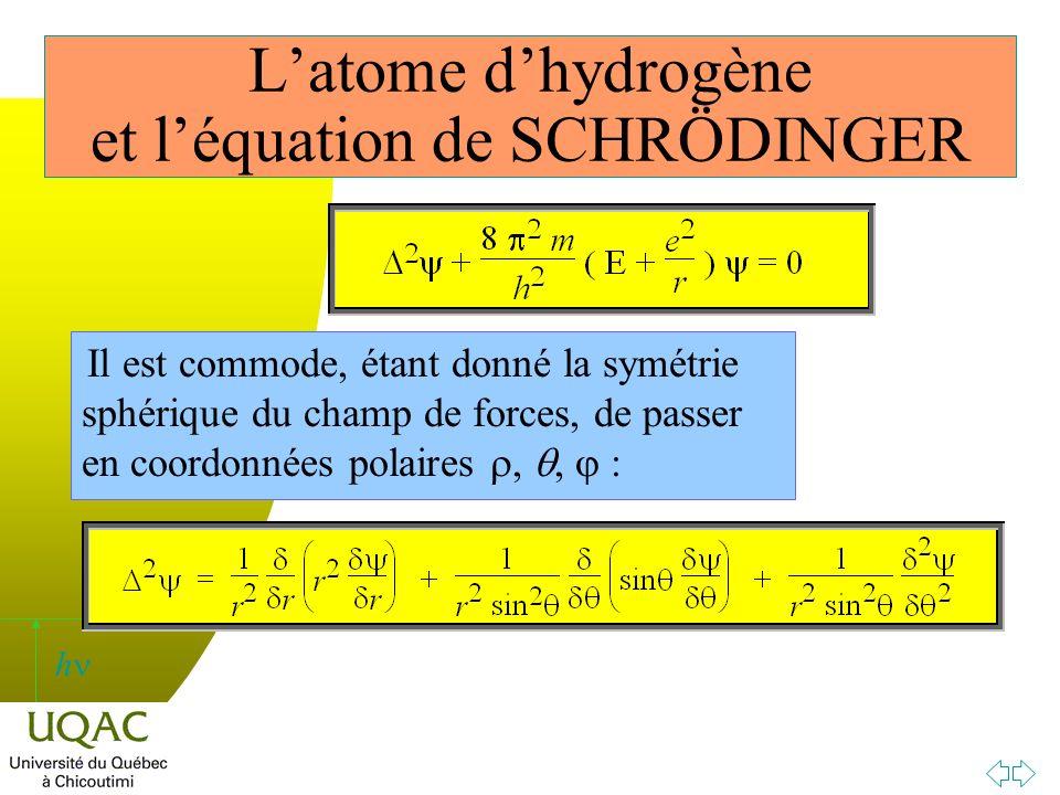 h Il est commode, étant donné la symétrie sphérique du champ de forces, de passer en coordonnées polaires : Latome dhydrogène et léquation de SCHRÖDINGER