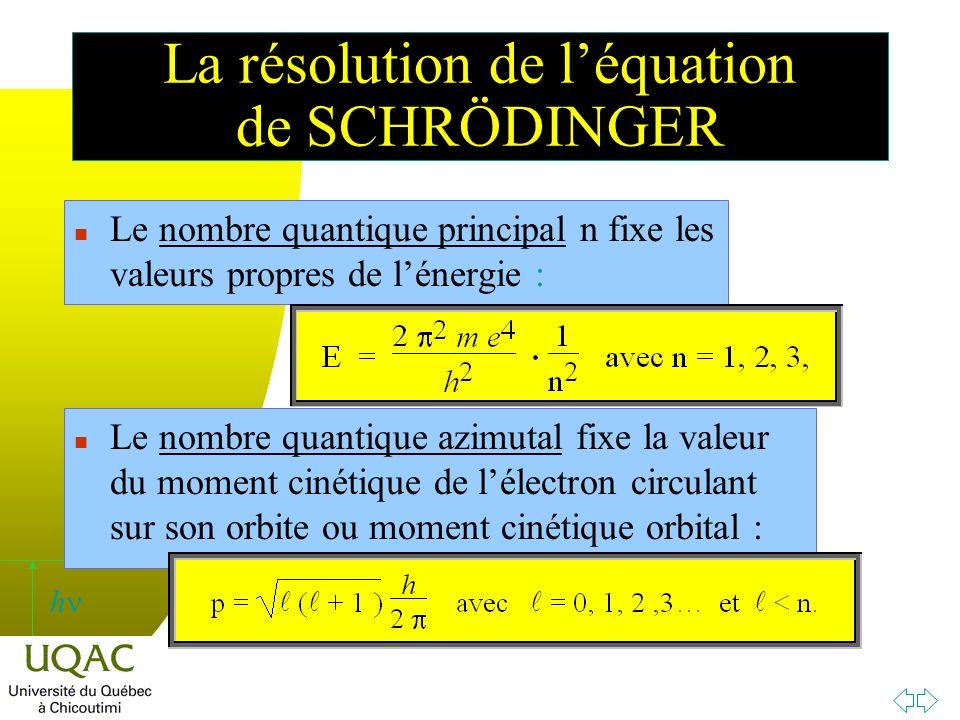 h n Le nombre quantique principal n fixe les valeurs propres de lénergie : n Le nombre quantique azimutal fixe la valeur du moment cinétique de lélectron circulant sur son orbite ou moment cinétique orbital : La résolution de léquation de SCHRÖDINGER
