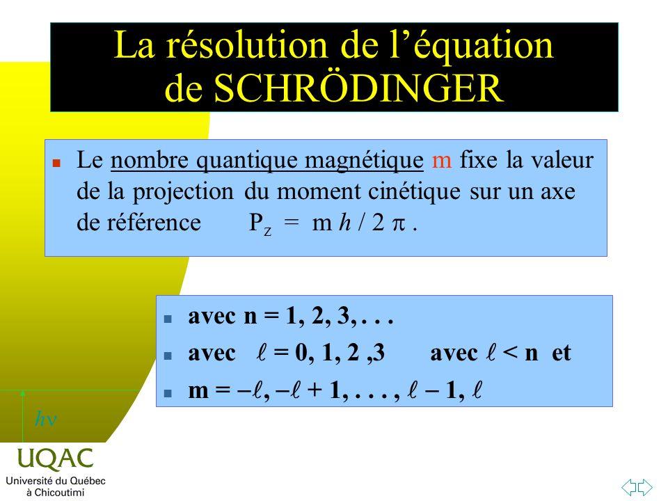 h Le nombre quantique magnétique m fixe la valeur de la projection du moment cinétique sur un axe de référence P z = m h / 2 n avec n = 1, 2, 3,...