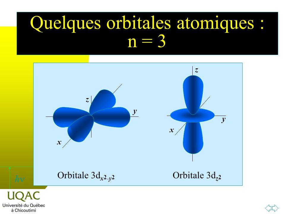 h Quelques orbitales atomiques : n = 3 x y z x z y Orbitale 3d z 2 Orbitale 3d x 2 -y 2
