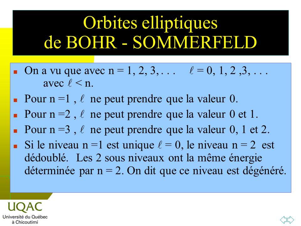 h n On a vu que avec n = 1, 2, 3,...= 0, 1, 2,3,...