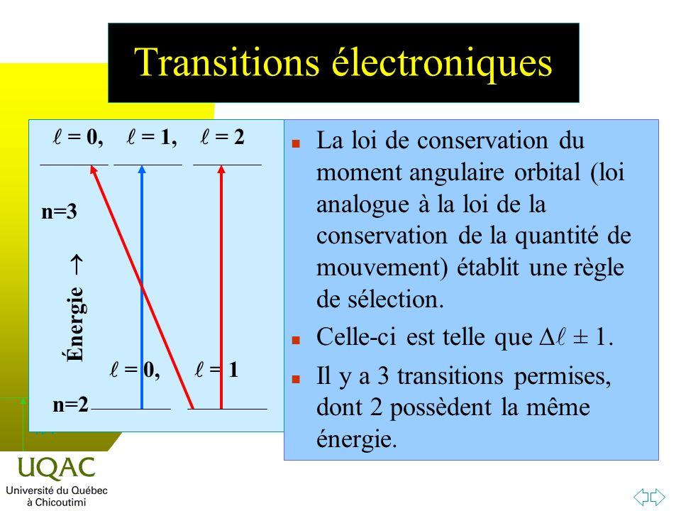 h n La loi de conservation du moment angulaire orbital (loi analogue à la loi de la conservation de la quantité de mouvement) établit une règle de sélection.