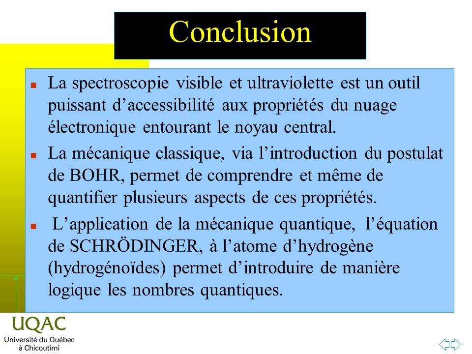 h Conclusion n La spectroscopie visible et ultraviolette est un outil puissant daccessibilité aux propriétés du nuage électronique entourant le noyau central.
