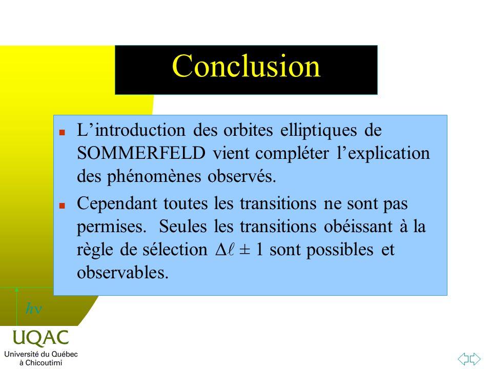 h Conclusion n Lintroduction des orbites elliptiques de SOMMERFELD vient compléter lexplication des phénomènes observés.