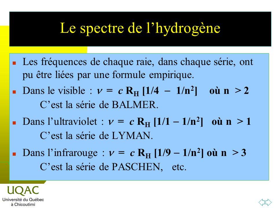 h Le spectre de lhydrogène n Les fréquences de chaque raie, dans chaque série, ont pu être liées par une formule empirique.
