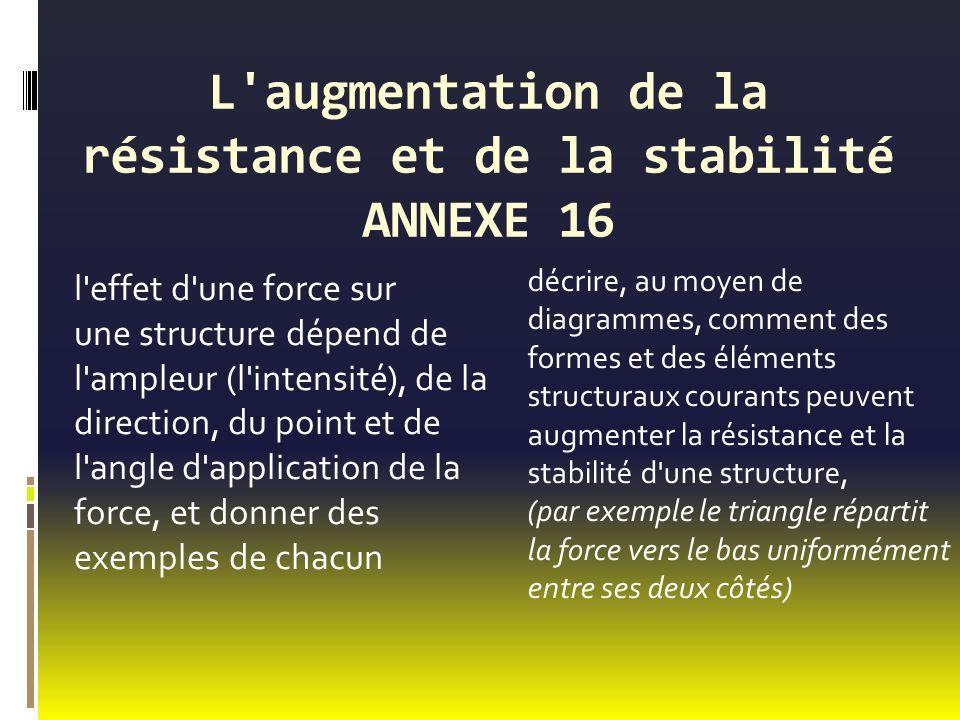 L augmentation de la résistance et de la stabilité ANNEXE 16 l effet d une force sur une structure dépend de l ampleur (l intensité), de la direction, du point et de l angle d application de la force, et donner des exemples de chacun décrire, au moyen de diagrammes, comment des formes et des éléments structuraux courants peuvent augmenter la résistance et la stabilité d une structure, (par exemple le triangle répartit la force vers le bas uniformément entre ses deux côtés)
