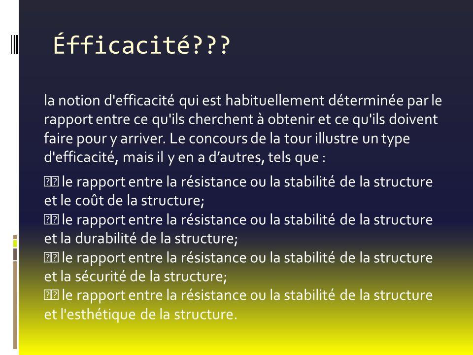 Éfficacité??? la notion d'efficacité qui est habituellement déterminée par le rapport entre ce qu'ils cherchent à obtenir et ce qu'ils doivent faire p