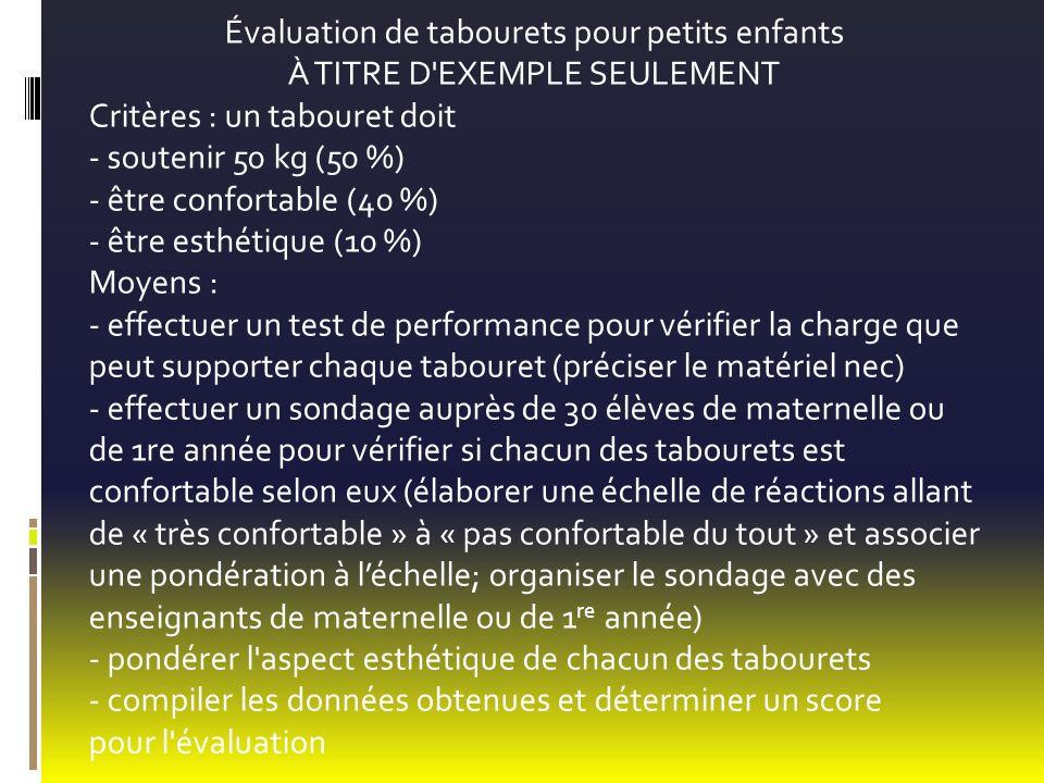 Évaluation de tabourets pour petits enfants À TITRE D EXEMPLE SEULEMENT Critères : un tabouret doit - soutenir 50 kg (50 %) - être confortable (40 %) - être esthétique (10 %) Moyens : - effectuer un test de performance pour vérifier la charge que peut supporter chaque tabouret (préciser le matériel nec) - effectuer un sondage auprès de 30 élèves de maternelle ou de 1re année pour vérifier si chacun des tabourets est confortable selon eux (élaborer une échelle de réactions allant de « très confortable » à « pas confortable du tout » et associer une pondération à léchelle; organiser le sondage avec des enseignants de maternelle ou de 1 re année) - pondérer l aspect esthétique de chacun des tabourets - compiler les données obtenues et déterminer un score pour l évaluation