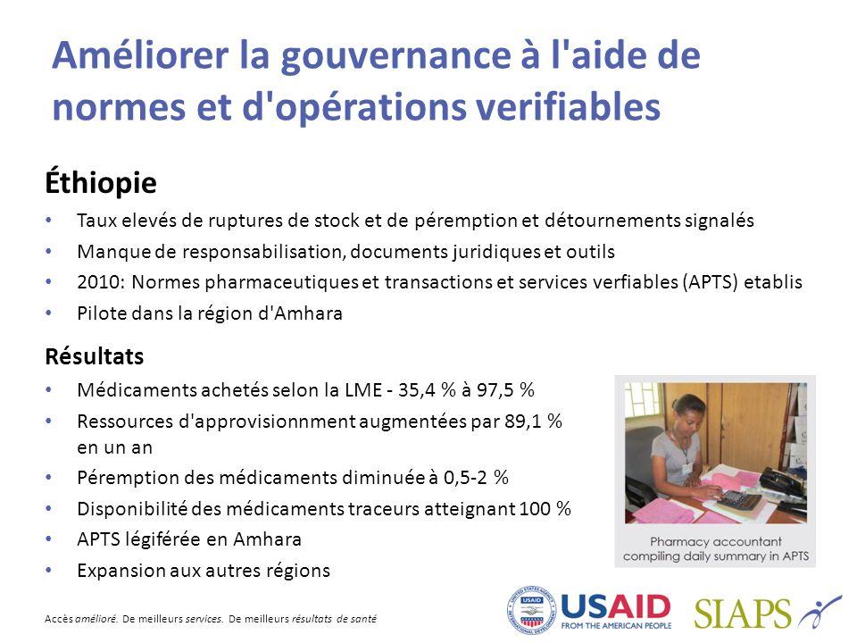 Accès amélioré. De meilleurs services. De meilleurs résultats de santé Améliorer la gouvernance à l'aide de normes et d'opérations verifiables Éthiopi