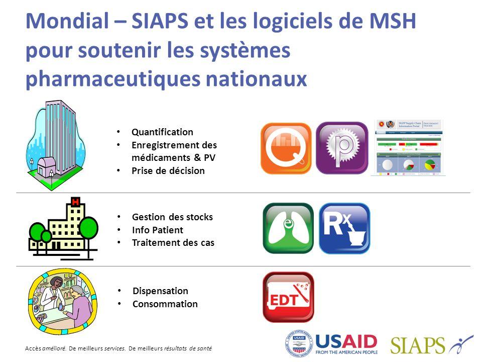 Accès amélioré. De meilleurs services. De meilleurs résultats de santé Mondial – SIAPS et les logiciels de MSH pour soutenir les systèmes pharmaceutiq