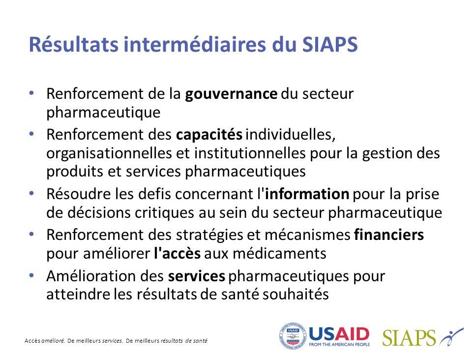 Accès amélioré. De meilleurs services. De meilleurs résultats de santé Résultats intermédiaires du SIAPS Renforcement de la gouvernance du secteur pha