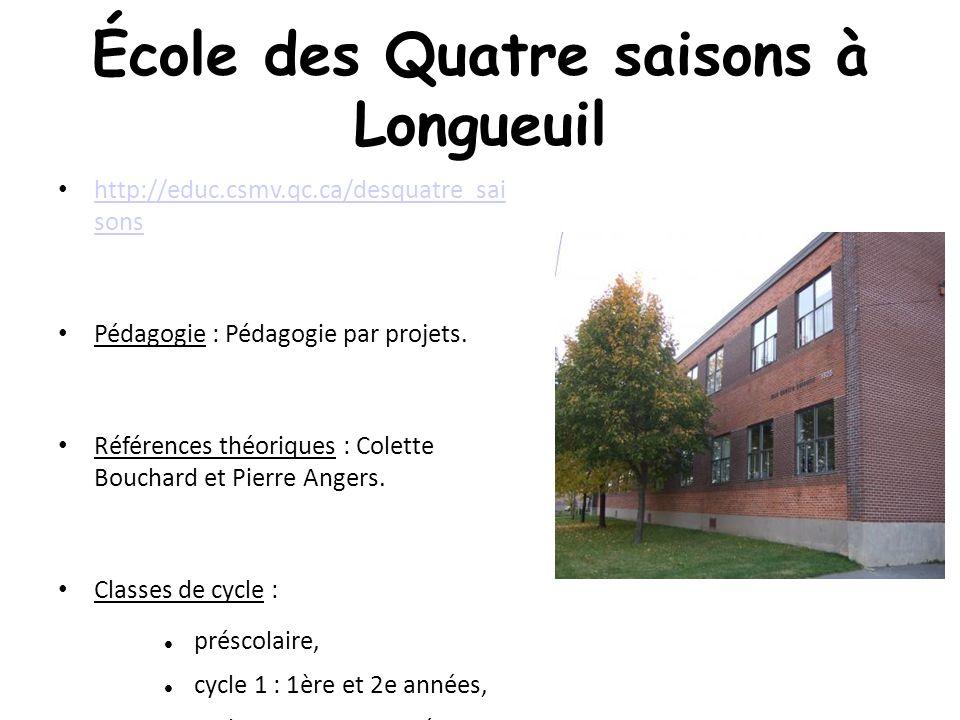 École des Quatre saisons à Longueuil http://educ.csmv.qc.ca/desquatre_sai sons http://educ.csmv.qc.ca/desquatre_sai sons Pédagogie : Pédagogie par projets.