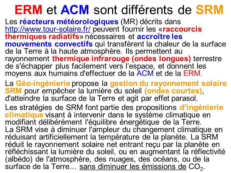 ERM et ACM sont différents de SRM Les réacteurs météorologiques (MR) décrits dans http://www.tour-solaire.fr/ peuvent fournir les «raccourcis thermiques radiatifs» nécessaires et accroître les mouvements convectifs qui transfèrent la chaleur de la surface de la Terre à la haute atmosphère.