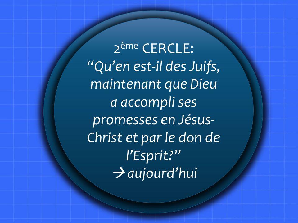 2 ème CERCLE: Quen est-il des Juifs, maintenant que Dieu a accompli ses promesses en Jésus- Christ et par le don de lEsprit? aujourdhui