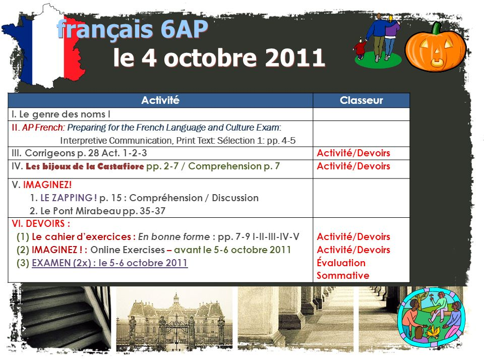 Formation des questions p. 28 Act.