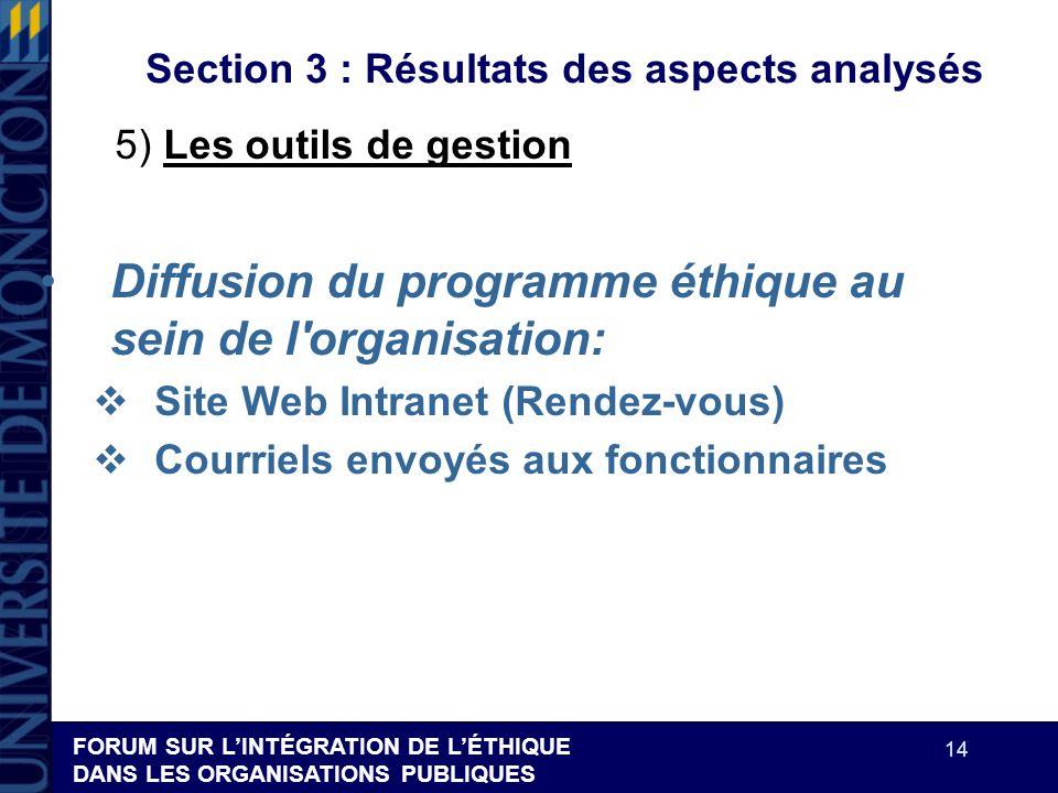 FORUM SUR LINTÉGRATION DE LÉTHIQUE DANS LES ORGANISATIONS PUBLIQUES 14 Section 3 : Résultats des aspects analysés Diffusion du programme éthique au se