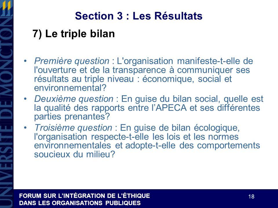 FORUM SUR LINTÉGRATION DE LÉTHIQUE DANS LES ORGANISATIONS PUBLIQUES 18 Section 3 : Les Résultats Première question : L'organisation manifeste-t-elle d