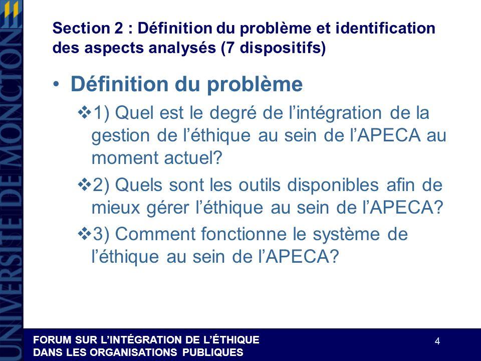 FORUM SUR LINTÉGRATION DE LÉTHIQUE DANS LES ORGANISATIONS PUBLIQUES 5 Section 2 : Définition du problème et identification des aspects analysés (7 dispositifs) Sept dispositifs du modèle du Programme éthique intégré.