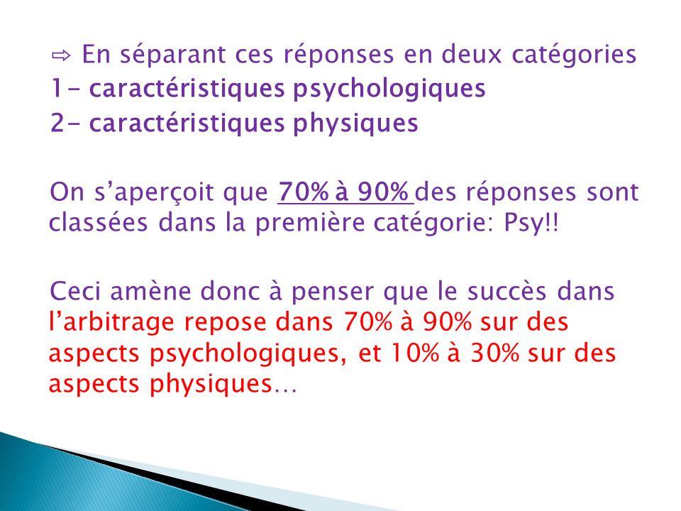 En séparant ces réponses en deux catégories 1- caractéristiques psychologiques 2- caractéristiques physiques On saperçoit que 70% à 90% des réponses sont classées dans la première catégorie: Psy!.