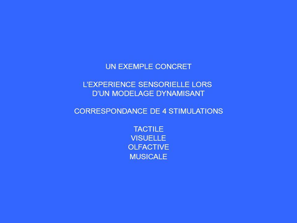 UN EXEMPLE CONCRET LEXPERIENCE SENSORIELLE LORS DUN MODELAGE DYNAMISANT CORRESPONDANCE DE 4 STIMULATIONS TACTILE VISUELLE OLFACTIVE MUSICALE