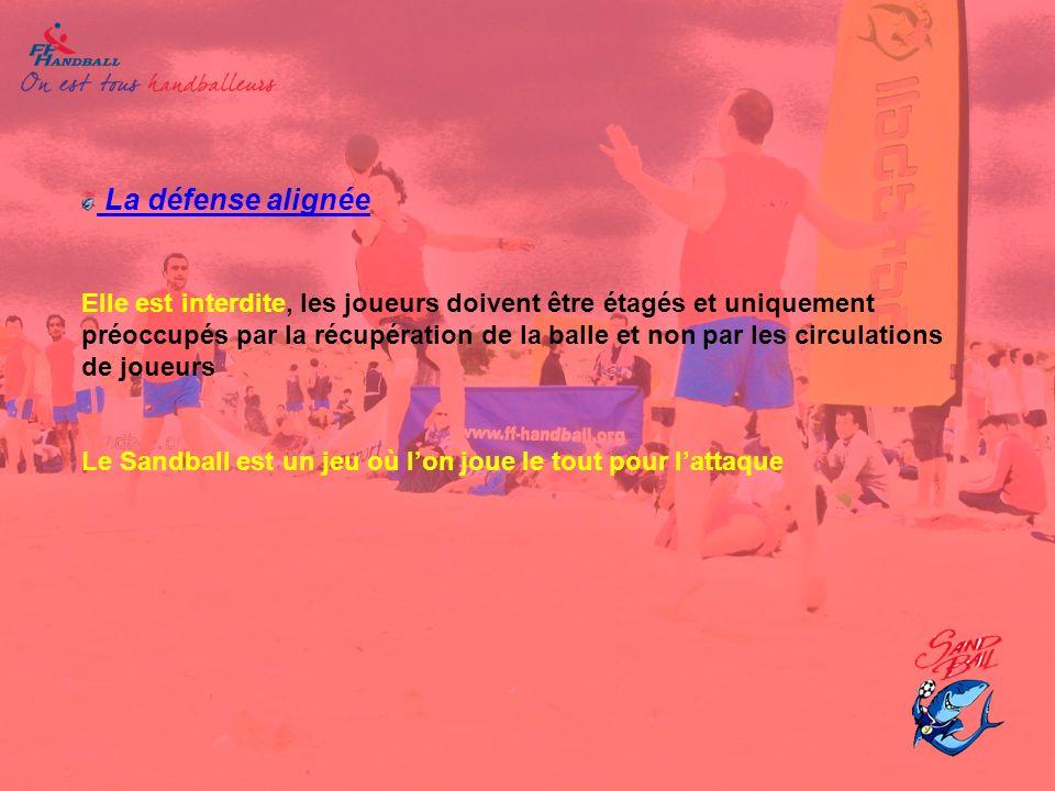 La défense alignée Elle est interdite, les joueurs doivent être étagés et uniquement préoccupés par la récupération de la balle et non par les circula