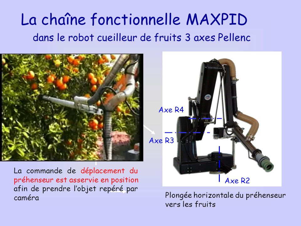 bras La commande de déplacement du préhenseur est asservie en position afin de prendre lobjet repéré par caméra La chaîne fonctionnelle MAXPID Axe R2