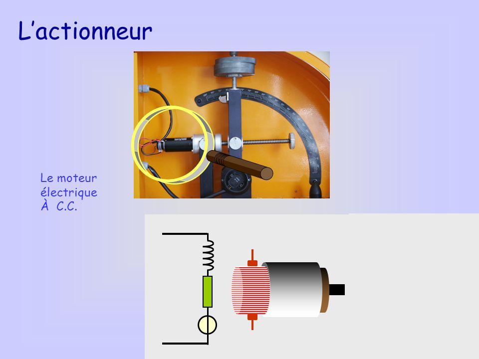 Le moteur électrique À C.C. Lactionneur