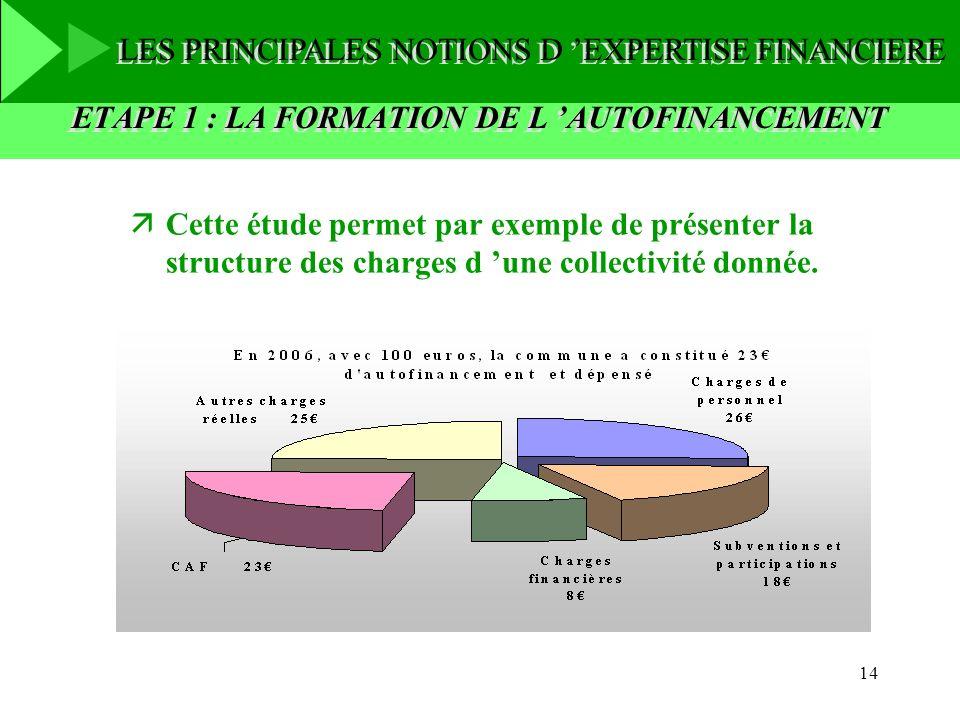 14 ETAPE 1 : LA FORMATION DE L AUTOFINANCEMENT äCette étude permet par exemple de présenter la structure des charges d une collectivité donnée. LES PR