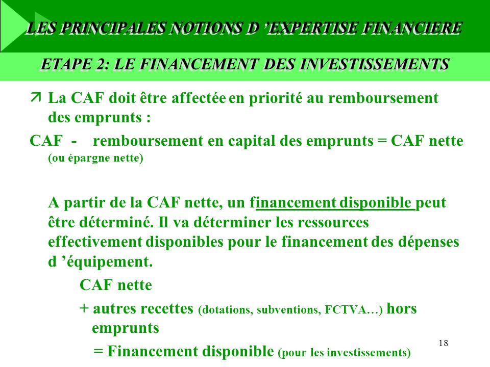 18 äLa CAF doit être affectée en priorité au remboursement des emprunts : CAF - remboursement en capital des emprunts = CAF nette (ou épargne nette) A