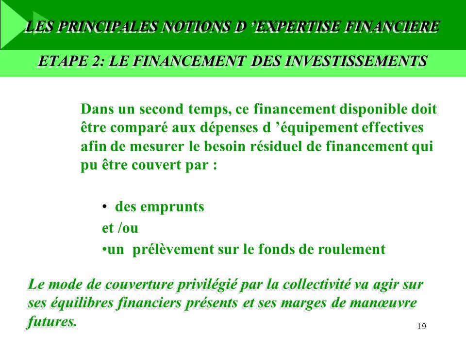 19 ETAPE 2: LE FINANCEMENT DES INVESTISSEMENTS Dans un second temps, ce financement disponible doit être comparé aux dépenses d équipement effectives