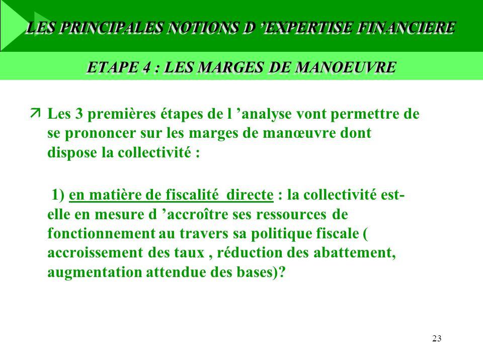 23 ETAPE 4 : LES MARGES DE MANOEUVRE äLes 3 premières étapes de l analyse vont permettre de se prononcer sur les marges de manœuvre dont dispose la co
