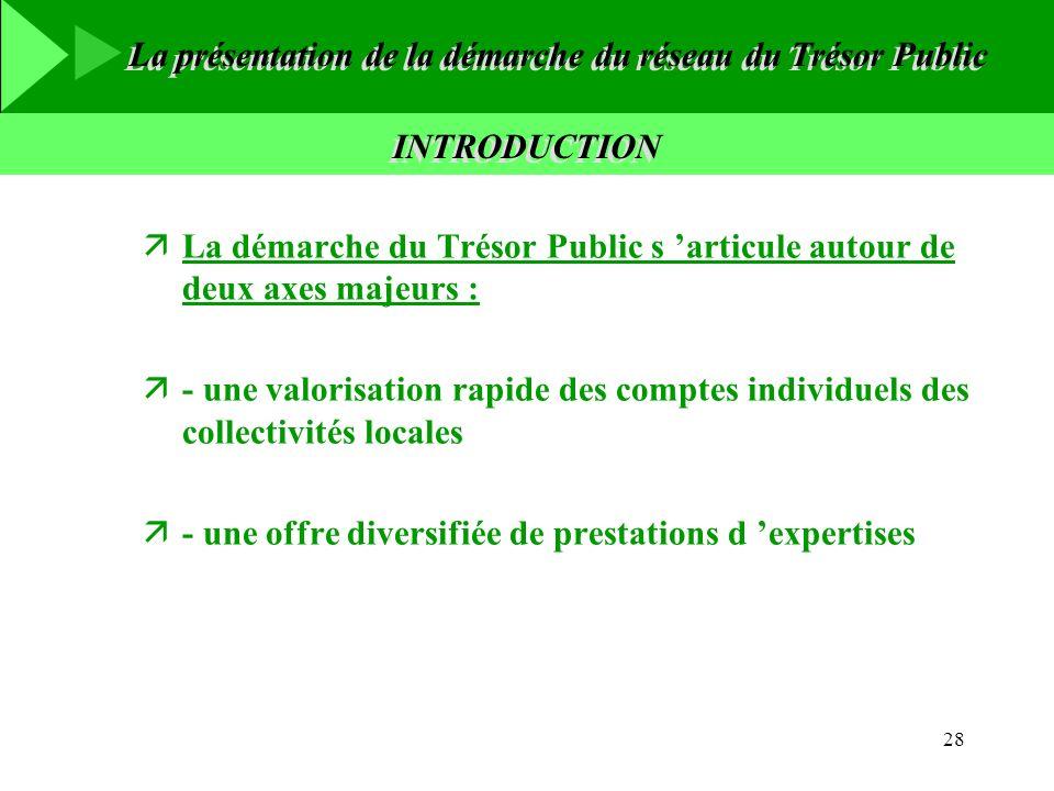 28 INTRODUCTION äLa démarche du Trésor Public s articule autour de deux axes majeurs : ä- une valorisation rapide des comptes individuels des collecti
