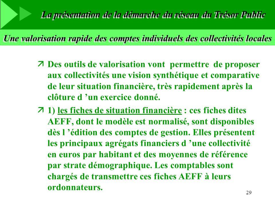 29 Une valorisation rapide des comptes individuels des collectivités locales äDes outils de valorisation vont permettre de proposer aux collectivités