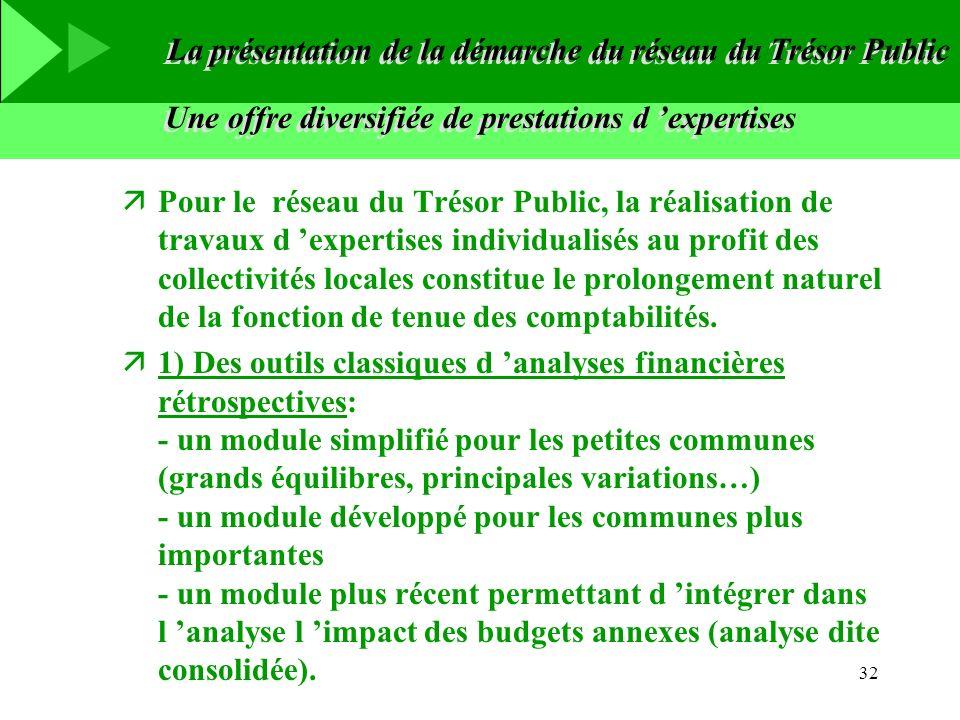32 Une offre diversifiée de prestations d expertises äPour le réseau du Trésor Public, la réalisation de travaux d expertises individualisés au profit