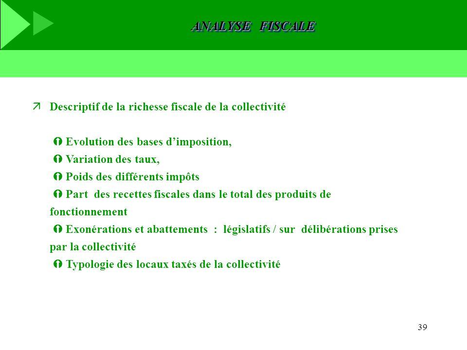 39 ANALYSE FISCALE äDescriptif de la richesse fiscale de la collectivité Evolution des bases dimposition, Variation des taux, Poids des différents imp