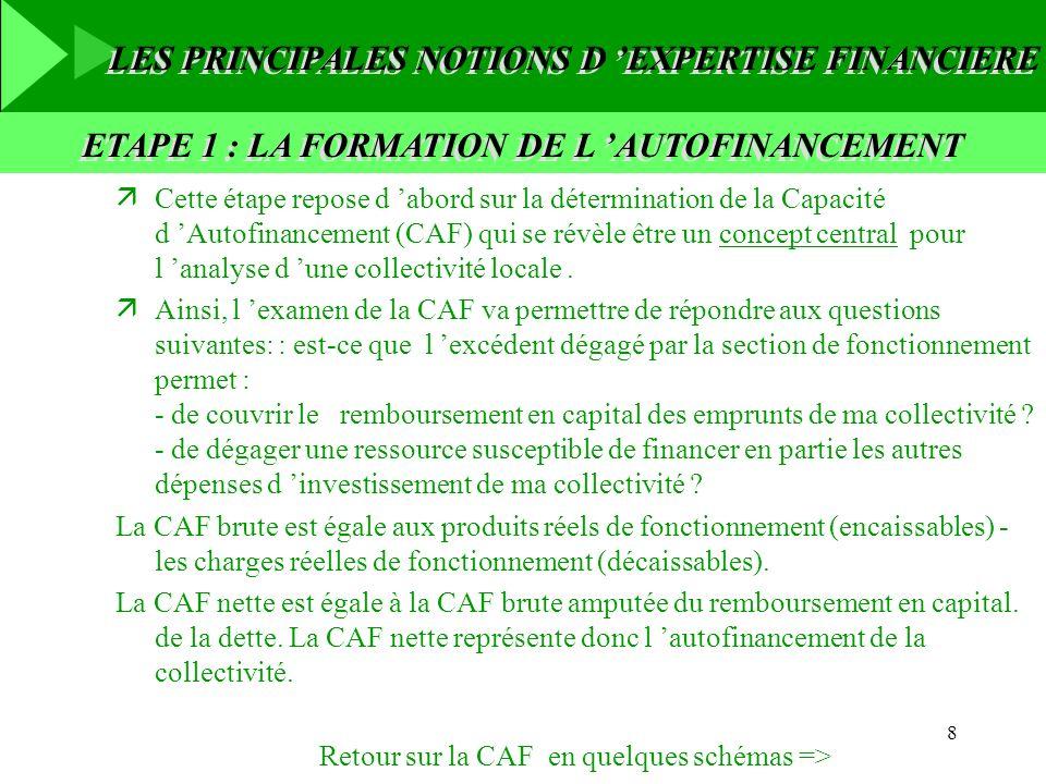 8 äCette étape repose d abord sur la détermination de la Capacité d Autofinancement (CAF) qui se révèle être un concept central pour l analyse d une c