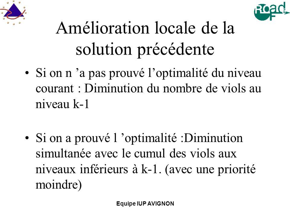 Amélioration locale de la solution précédente Si on n a pas prouvé loptimalité du niveau courant : Diminution du nombre de viols au niveau k-1 Si on a