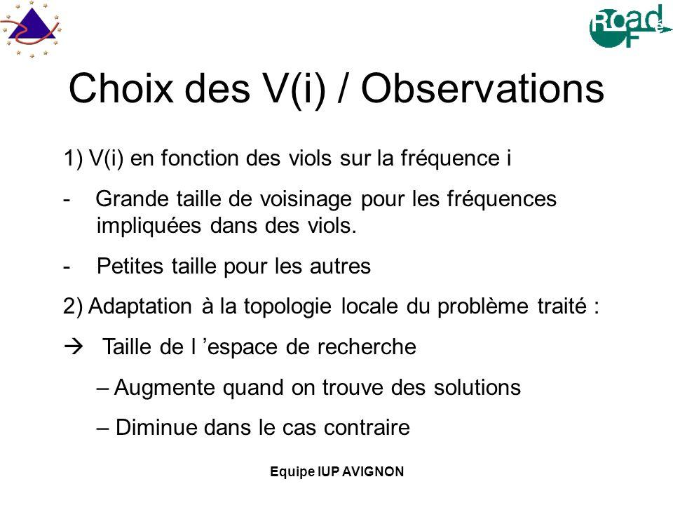 Equipe IUP AVIGNON Choix des V(i) / Observations 1) V(i) en fonction des viols sur la fréquence i - Grande taille de voisinage pour les fréquences impliquées dans des viols.