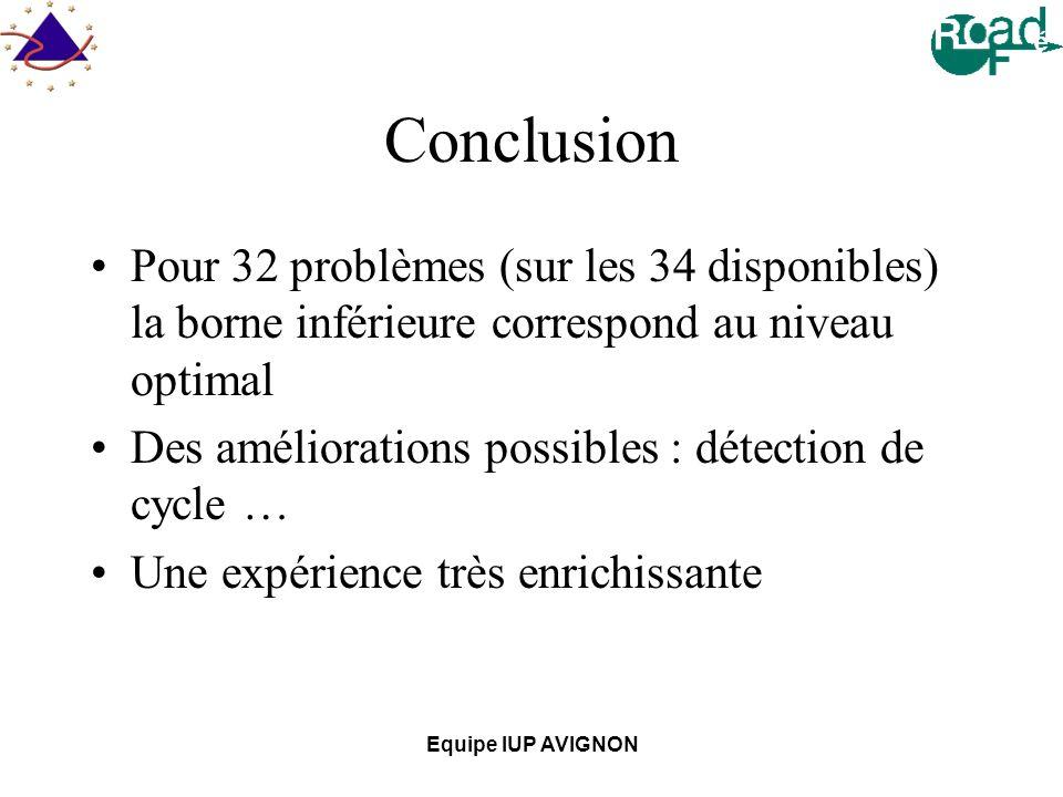 Conclusion Pour 32 problèmes (sur les 34 disponibles) la borne inférieure correspond au niveau optimal Des améliorations possibles : détection de cycle … Une expérience très enrichissante