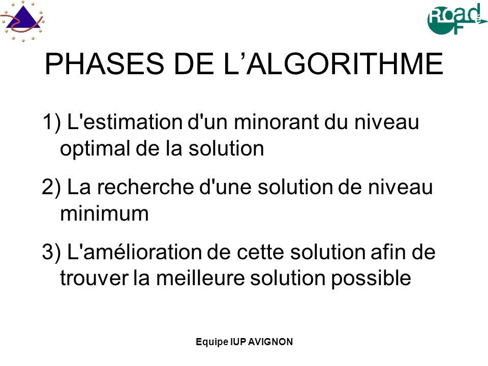 Equipe IUP AVIGNON Voisinage 2 Formulation Mathématique Une solution S est voisine dune solution S ssi: i [ 1..