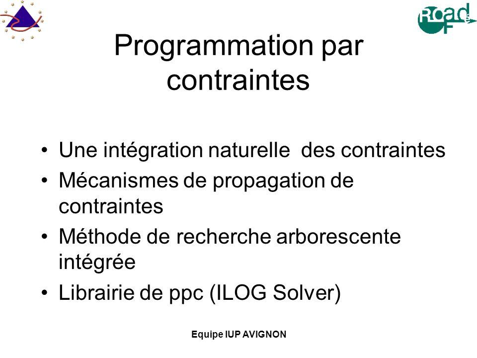 Equipe IUP AVIGNON Programmation par contraintes Une intégration naturelle des contraintes Mécanismes de propagation de contraintes Méthode de recherche arborescente intégrée Librairie de ppc (ILOG Solver)