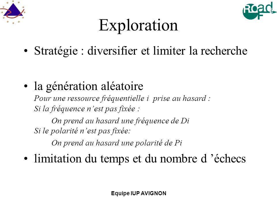 Equipe IUP AVIGNON Exploration Stratégie : diversifier et limiter la recherche la génération aléatoire Pour une ressource fréquentielle i prise au has