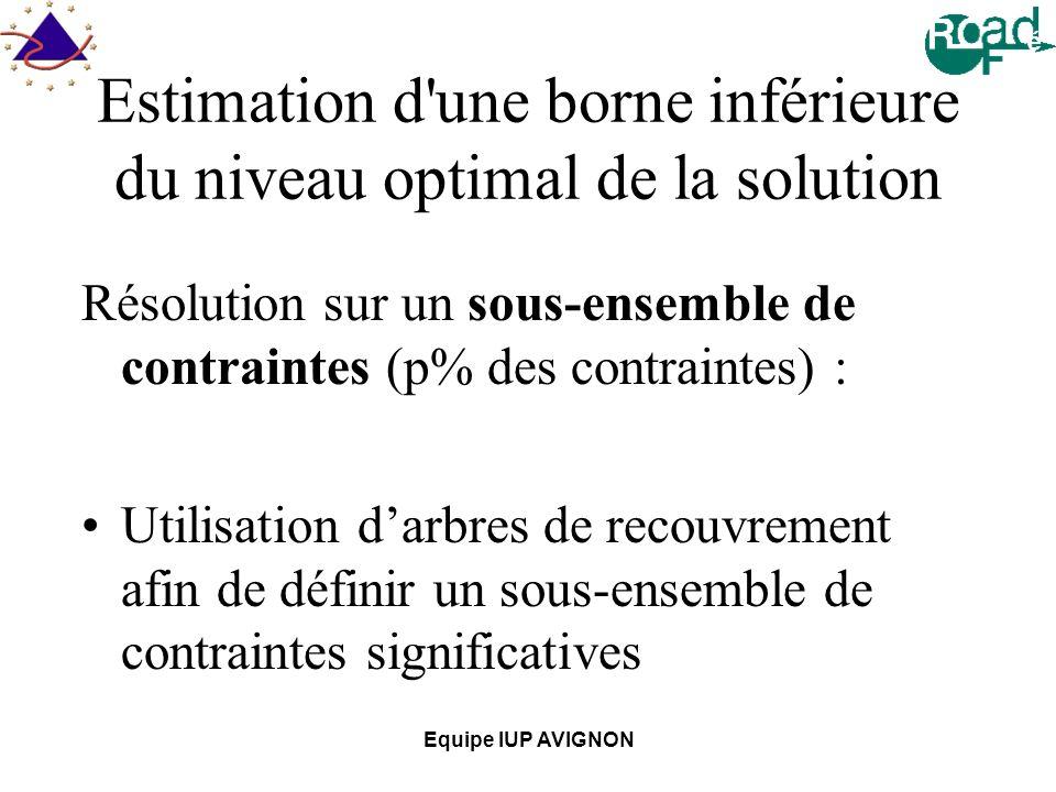 Equipe IUP AVIGNON Estimation d une borne inférieure du niveau optimal de la solution Résolution sur un sous-ensemble de contraintes (p% des contraintes) : Utilisation darbres de recouvrement afin de définir un sous-ensemble de contraintes significatives