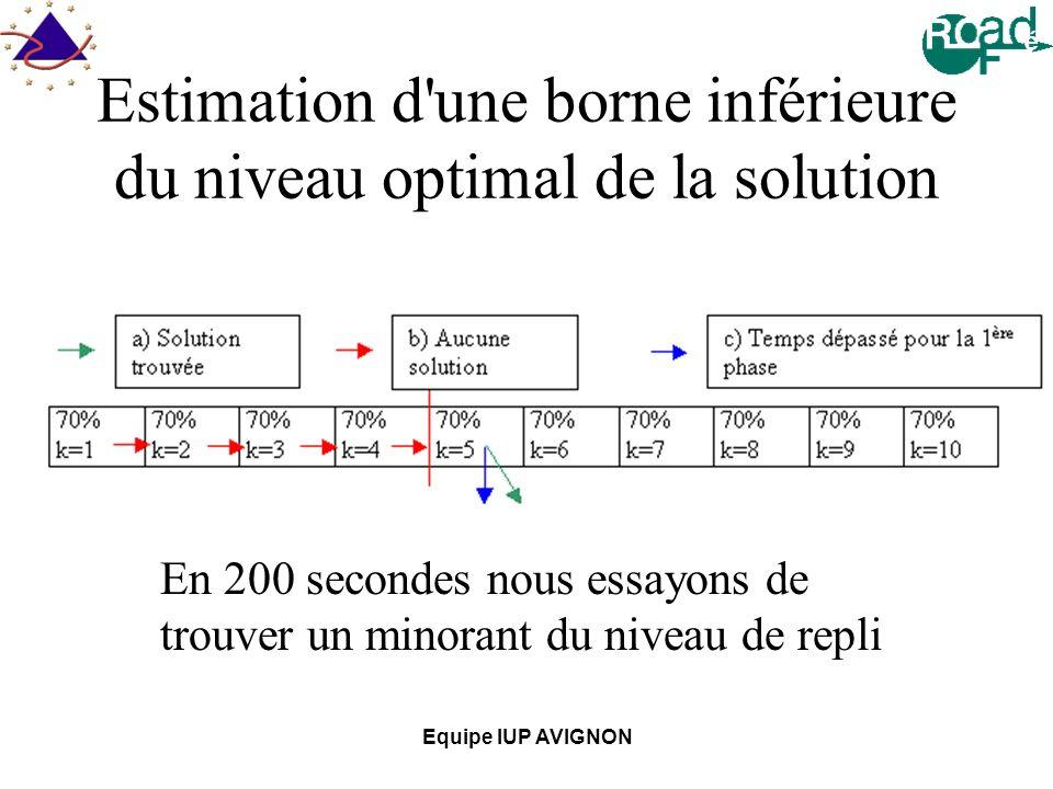 Equipe IUP AVIGNON Estimation d'une borne inférieure du niveau optimal de la solution En 200 secondes nous essayons de trouver un minorant du niveau d