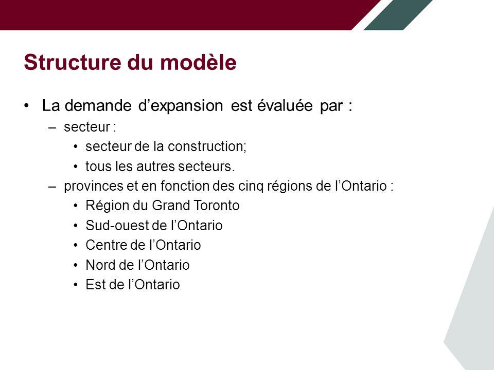 Structure du modèle La demande dexpansion est évaluée par : –secteur : secteur de la construction; tous les autres secteurs.