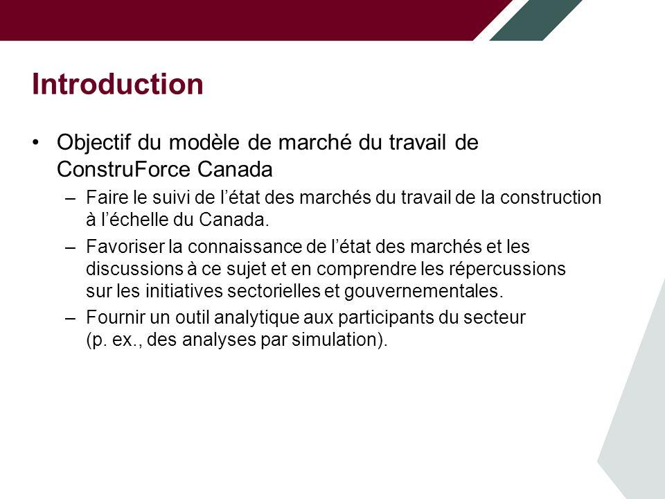 Introduction Objectif du modèle de marché du travail de ConstruForce Canada –Faire le suivi de létat des marchés du travail de la construction à léchelle du Canada.
