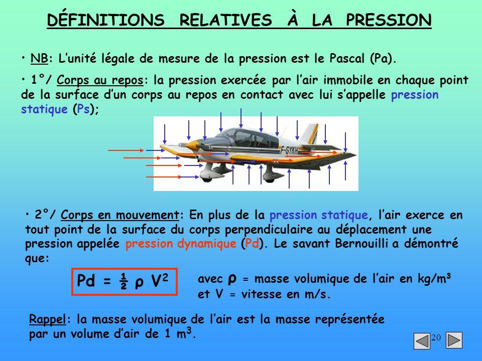20 DÉFINITIONS RELATIVES À LA PRESSION NB: Lunité légale de mesure de la pression est le Pascal (Pa). 1°/ Corps au repos: la pression exercée par lair