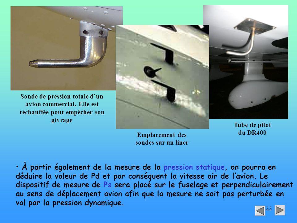 22 À partir également de la mesure de la pression statique, on pourra en déduire la valeur de Pd et par conséquent la vitesse air de lavion. Le dispos