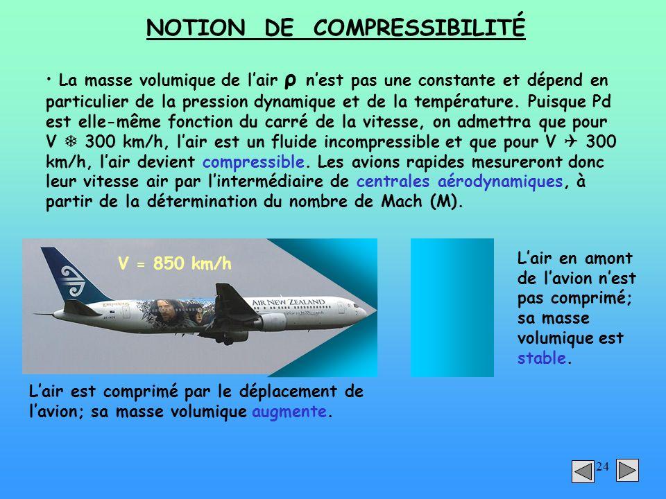 24 NOTION DE COMPRESSIBILITÉ La masse volumique de lair ρ nest pas une constante et dépend en particulier de la pression dynamique et de la températur