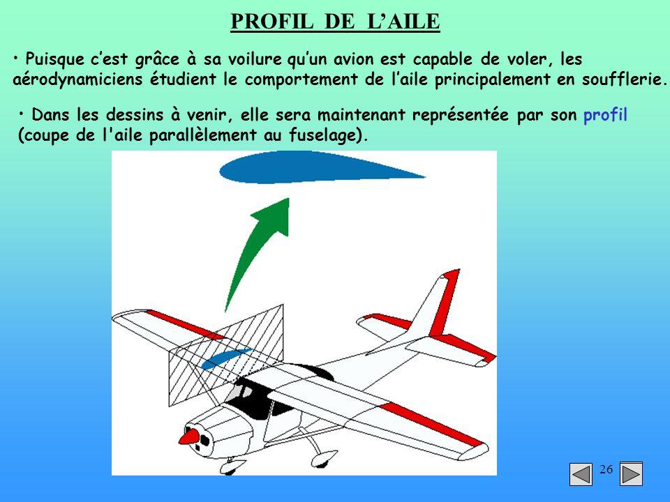 26 PROFIL DE LAILE Puisque cest grâce à sa voilure quun avion est capable de voler, les aérodynamiciens étudient le comportement de laile principaleme